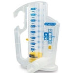 Incentive Spirometers