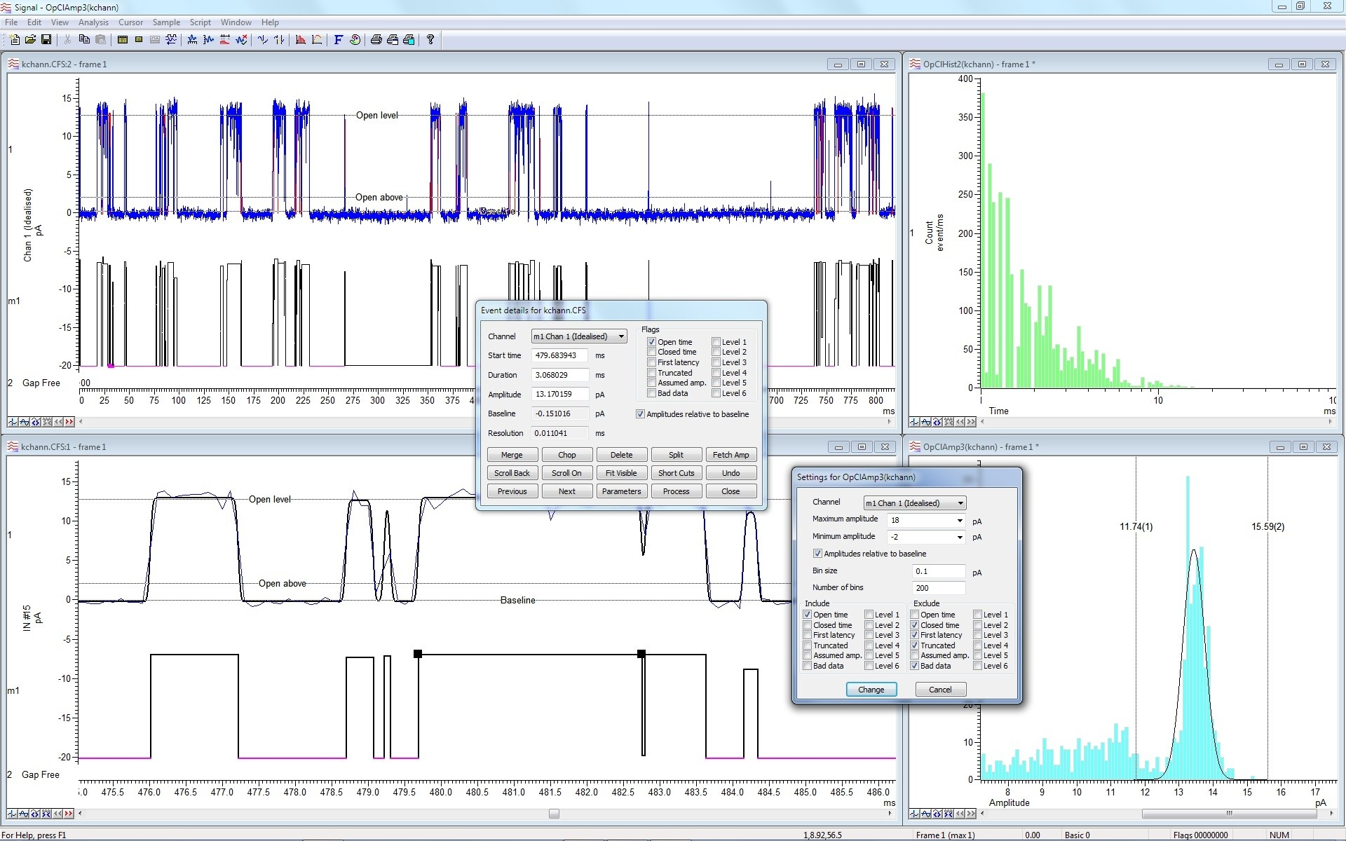 Single channel patch clamp analysis