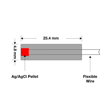 Reference Electrode Cell
